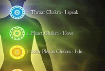 chakra/meditation