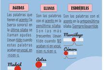 Español / Gramática española