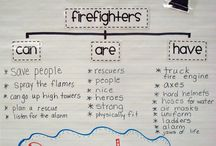 FIRE SAFETY for Kids / Fire Safety activities in first grade