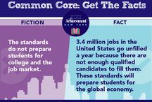 Get the Facts / Resources highlighting the need for and importance of Common Core State Standards.