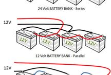 energy power solar / solar battery