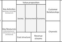 The Business Muddle Canvas / Business Model Canvas Variations