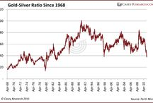 The Gold Silver Ratio Another Look