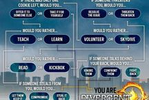 Divergent / We think differently