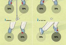 Golfin painopisteet