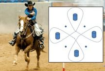 Horsemanship improvement