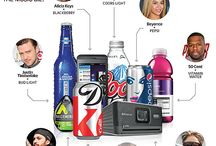 Celebrity Endorsement Charts and Graphs / Interesting Celebrity Endorsement Charts and Graphs