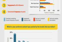 Social / Infografías sobre Redes Sociales