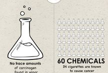 Vaping Infographic / Vaping Infographic