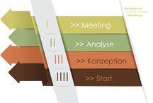 Webdesigner in Potsdam und Umgebung / Hier geht alles um das Thema Webdesign in und um Potsdam