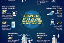 Travel of the Future (Infographic) #Sponsored #MarriottCard