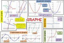 Graph level1
