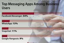 Tech Corner / Gadgets, apps, social connections