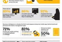 Infographics / by Ajit Gokhale