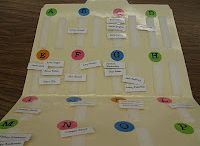 Guided Reading / Ideas to use during Guided Reading / by Kristen Smith
