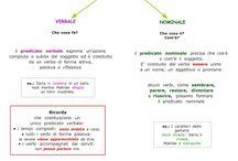 Italiano analisi logica istruzione