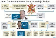 Espanol FAMILIA REAL