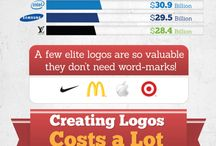 Logos and Identity / Best practice, interesting examples and helpful information about identity programs and logos.