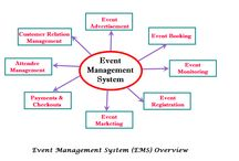 Event Management System / Event Management System