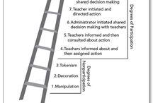 Teacher advocacy