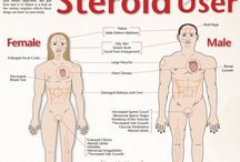 anabolic steroid dangers
