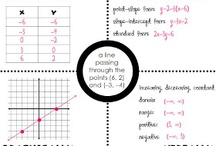 Linear  Equations / by Sue Brown