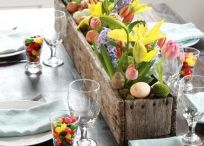 Easter plans