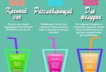 Рецепты коктелей