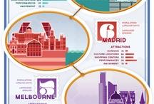 Good Infographics / by Andrew Sorensen