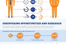 Job search & career infographics / by Haylee Corfield