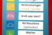 Anfangsunterricht/Deutsch/Grundschule