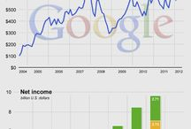 Google (need I say more)