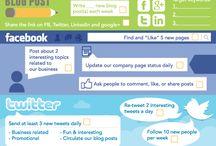 Some <3 viestintä / Sosiaaliseen mediaan, viestintään ja sosiaalisen median viestintään liittyviä asioita.