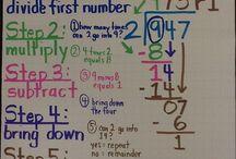 Maths - Long Division