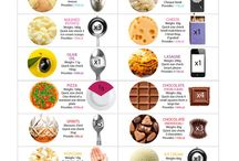 portion guides