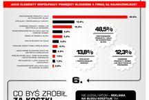 Blogosfera / e-PR
