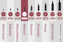 Wine Bottle Sizes / Size matters: why do large format bottles have the names they do, and how does bottling vary between regions?