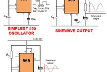 Circuite integrate