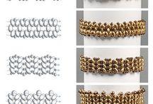 tutorial jewels