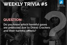 Trivia / Yes I know it all! Then why not go answer this ?