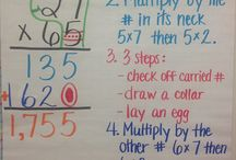 School - 4th grade math