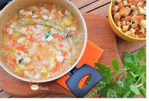 Receitas com frango / receitas fáceis, práticas e muito gostosas com frango.