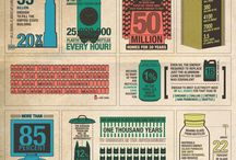 Infographics / infographics about travel, sustainability and much more. / by Nicuesa Lodge