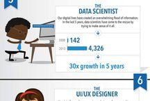 Career Infographics