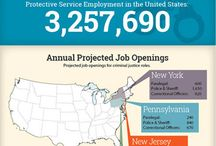Our Work : Infographics / by Elliance, Inc.