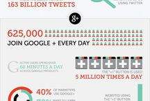 Social Media Infographics / I need a place to collect some stats on social media for class...this will be the place.