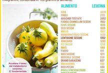 ALIMENTI (vitamine-elementi nutritivi, sostanze)