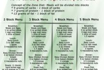 The Zone Diet / Tips and Food / by Patti Thibodoux