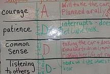 Teaching ideas - literacy - writing