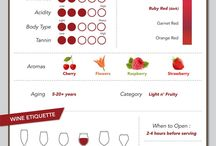 Pinot Noir / Pinot Noir from around the world